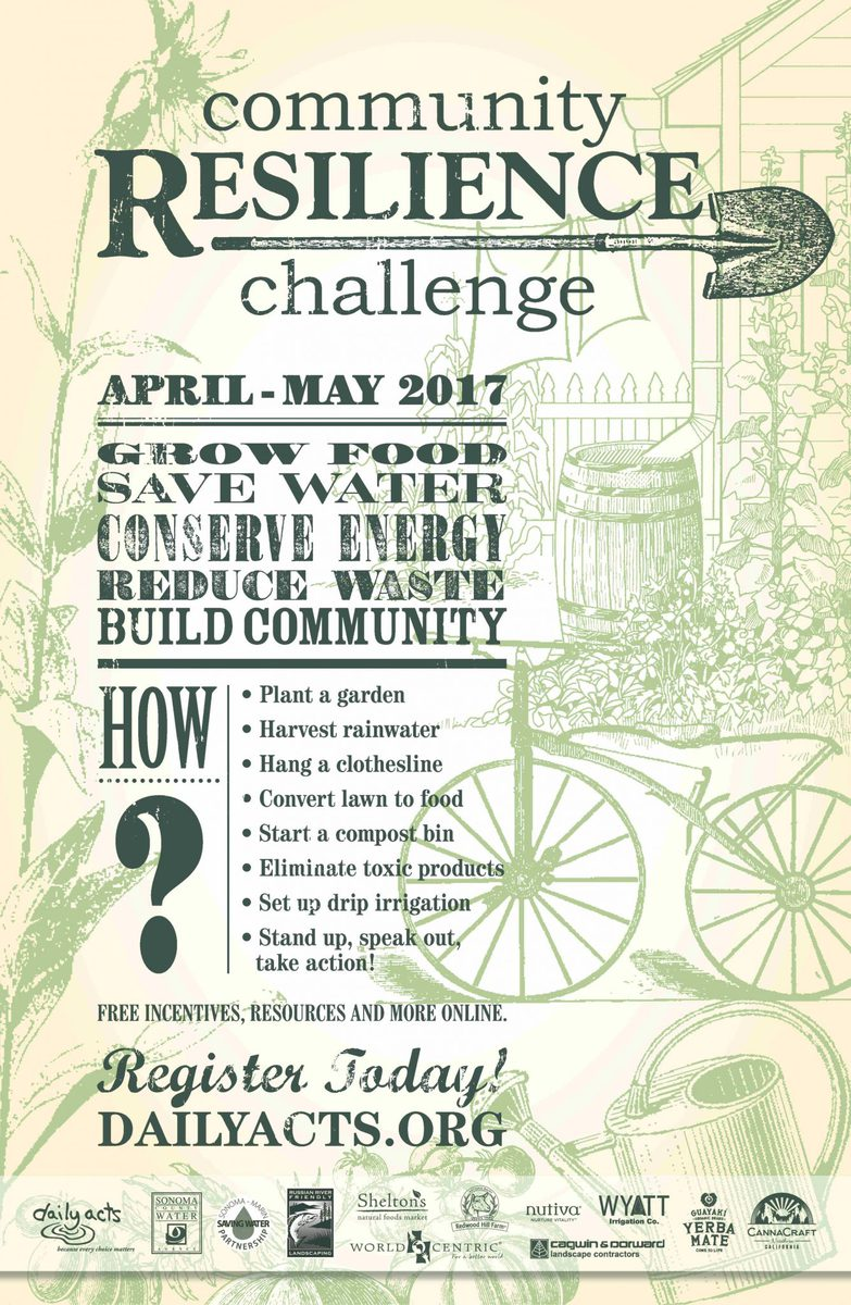 Community Resilience Challenge – Daily Acts