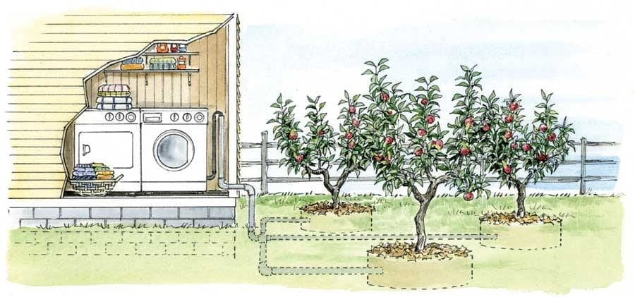 Greywater Graphic