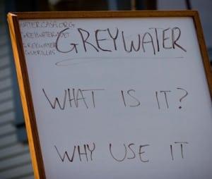 gw-whiteboard